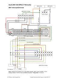 95 nissan pickup wiring diagram dolgular com