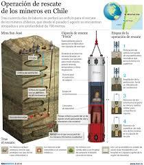 bartender resume template australia mapa politico de ecuador dibujo 96 best infografìas images on pinterest chile military history