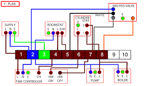 simplified s plan and y plan wiring diagrams electricians forum