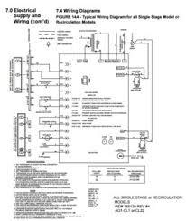 hvac wifi thermostat to reznor garage heater no