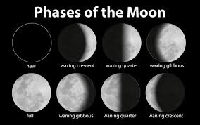 symbolic moon facts meaning of moon phases crafts