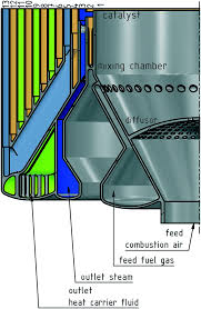 highly integrated catalytic burner with laser additive