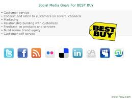 Best Buy Company case study   menpros com  Best Buy Case Study   AAMGA