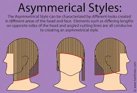 hair that is asymetric in back what are asymmetrical hairstyles and who are they suited for