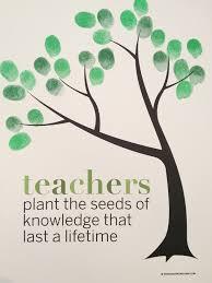 classroom fingerprint tree perfect classroom gift for teacher