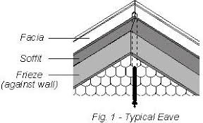 gable decoration installation how to install gable decoration
