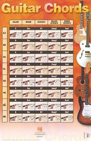 Hit The Floor Bass Tab - best 25 guitar posters ideas on pinterest hippie music hippie