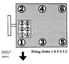 buick park avenue spark plug wire diagram questions u0026 answers