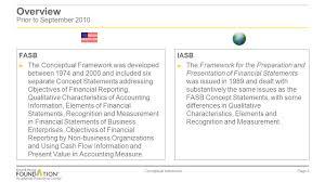 objectives of cash flow statement conceptual framework academic resource center conceptual 5 academic