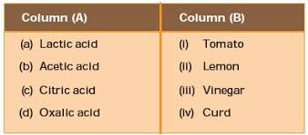 class 10 important questions for science u2013 acids bases and salts