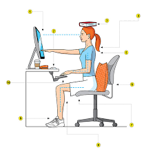 Computer Desk Posture The Everything Guide To Posture The Slouchproof Desk New York
