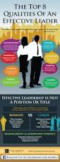 quotes about leadership power best 25 leadership ideas on pinterest leadership development