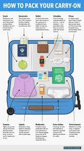 best 25 carry on ideas on pinterest carry on packing carry on