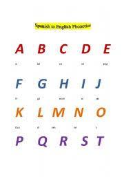 english worksheets phonetics worksheets page 91