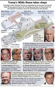 u s election trump u0027s white house takes shape infographic