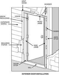 Replacing An Exterior Door Exterior How To Install An Exterior Door Home Design Ideas