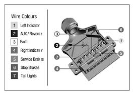 wiring wiring diagram of how to wire a 7 pin flat trailer plug