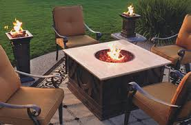 Buy Firepit Design Guide For Outdoor Firplaces And Firepits Garden Design
