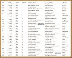 2016 ipl match list ipl 2016 match schedule cr ck ngz cricket live score cricket news