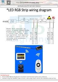 10 meter led strip lights flex led strips type 5050 rgb w 24v arduino pixel addressable led