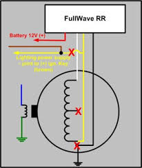 half wave stator to full wave techy at day blogger at noon and