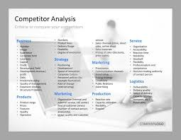competitor analysis template powerpoint competitor analysis
