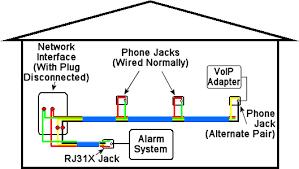 uk telephone wiring and phone diagrams carlplant