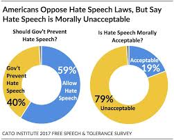 Is There A Law Against Burning The American Flag The State Of Free Speech And Tolerance In America Cato Institute