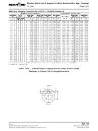 metric keyway sizes pdf