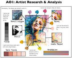 pin by rebecca bailey on principles of arts audio video