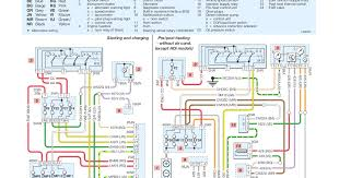 peugeot 206 ecu wiring diagram peugeot wiring diagrams collection