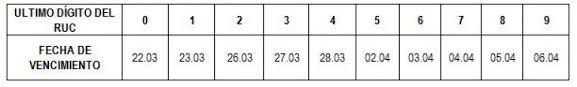 cuanto es la multa por no presentar la declaracion jurada 2015 ccl se aplicarán multas por no declarar en fecha el impuesto a la