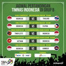 Detiksport Jadwal Sepakbola Indonesia   pertandingan timnas di sea games 2017