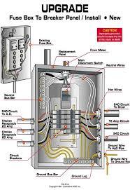 home wiring breaker box wiring diagram byblank