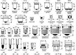 standard light bulb base size lighting design ideas home depot standard light bulb base for hommum