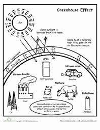 Global Warming Worksheet Greenhouse Effect Diagram Worksheet Education Com