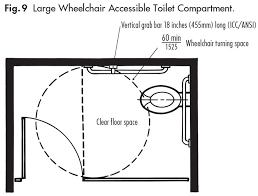 Ada Bathroom Handrails Grab Bars In Accessible Toilet Compartments Ada Approved