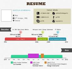 resume exles for media internships papers essays and articles in economics on central eastern media