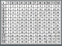 multiplication times table chart multiplication table 1 to 12 multiplication times table chart 1 12