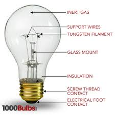what is tungsten light how an incandescent light bulb works 1000bulbs com blog