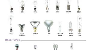 automotive light bulb sizes unique ceiling fan light bulb types and types of ceiling lights