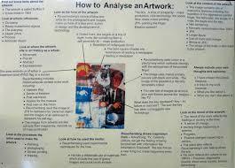 how to write an art history paper art analysis example ex analysing artwork s21 art design
