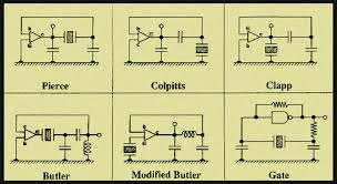 crystal oscillator circuit and working with applications