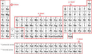 P Table Com P Table Periodic Table Chemistry Made Easy Period Periodic Table