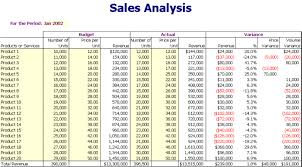 sales analysis report template marketing plan templates microsoft office marketing plan templates