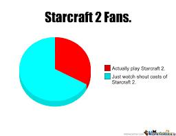 Starcraft 2 Meme - starcraft 2 fans by lagoon meme center