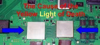 ps3 yellow light of death fix ps3 ylod fix ylodps3fix twitter