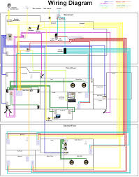 category all wiring diagram 4 carlplant