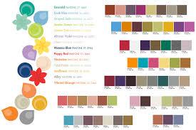 16 2017 pantone view home interiors palettes starbucks