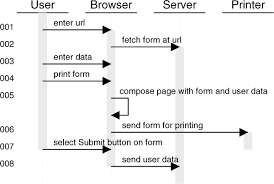 xhtml print second edition